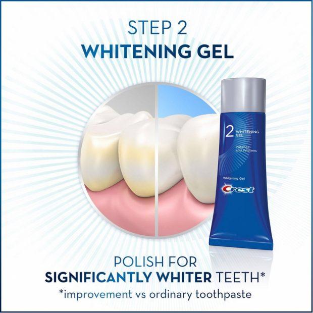 Bieliace zubná pasta Crest GUM DETOXIFY