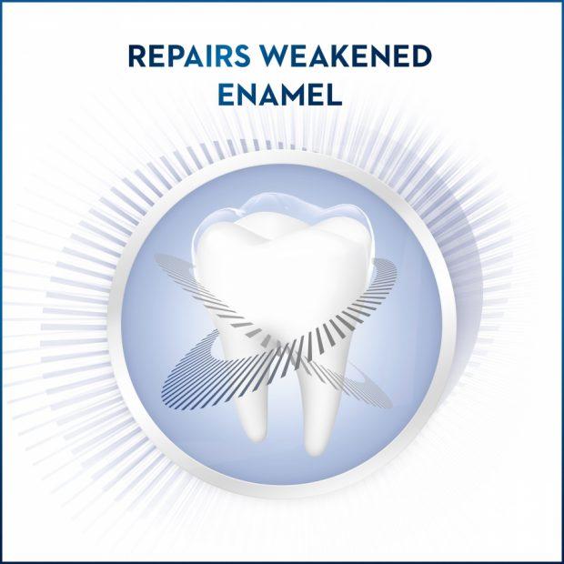 Zubná pasta GUM & ENAMEL REPAIR